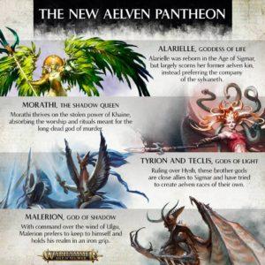 new elven gods